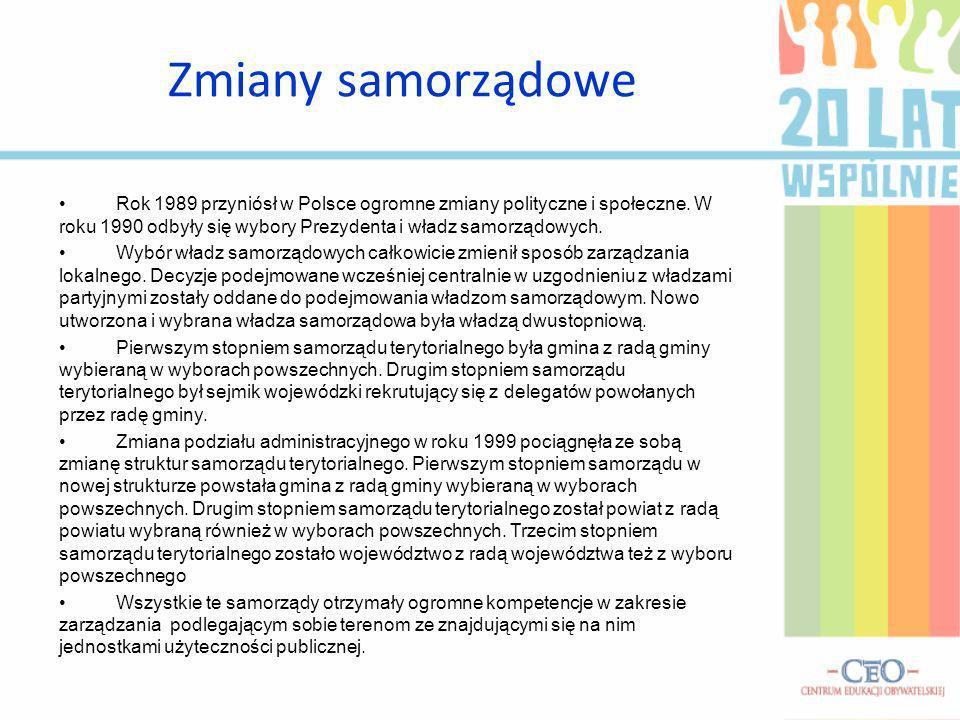 Zmiany samorządowe Rok 1989 przyniósł w Polsce ogromne zmiany polityczne i społeczne. W roku 1990 odbyły się wybory Prezydenta i władz samorządowych.