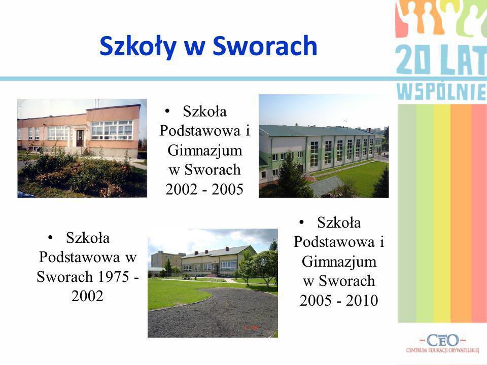 Szkoły w Sworach Szkoła Podstawowa i Gimnazjum w Sworach 2002 - 2005