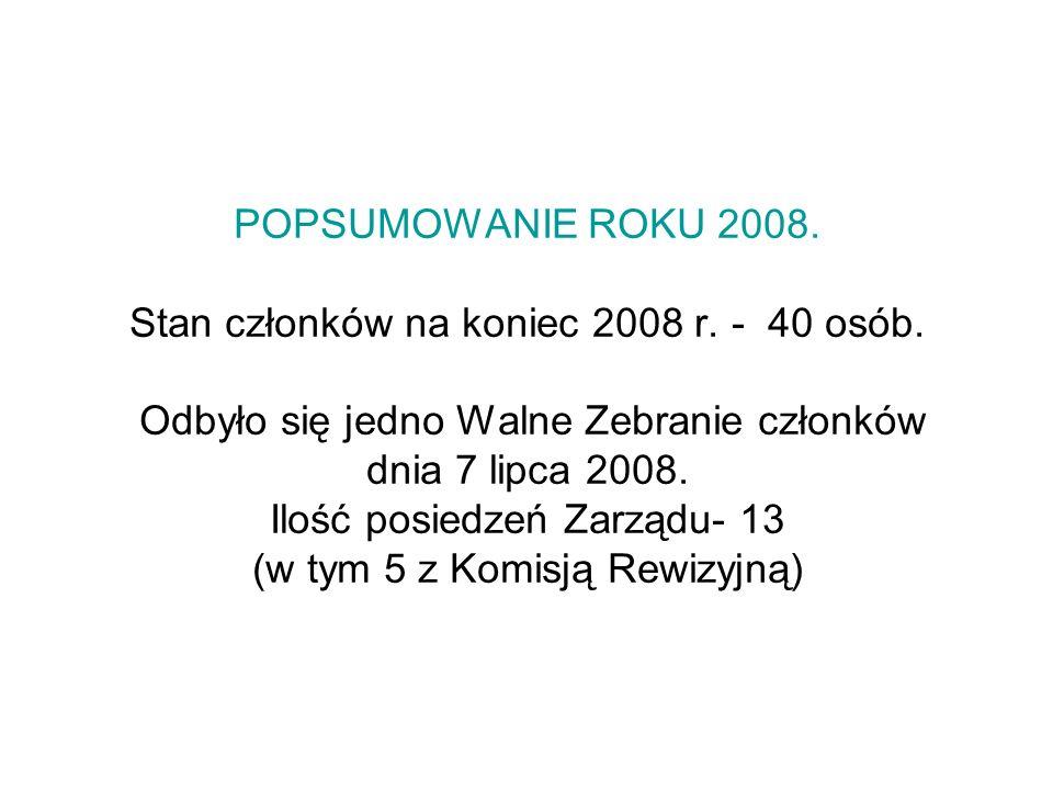 POPSUMOWANIE ROKU 2008. Stan członków na koniec 2008 r. - 40 osób