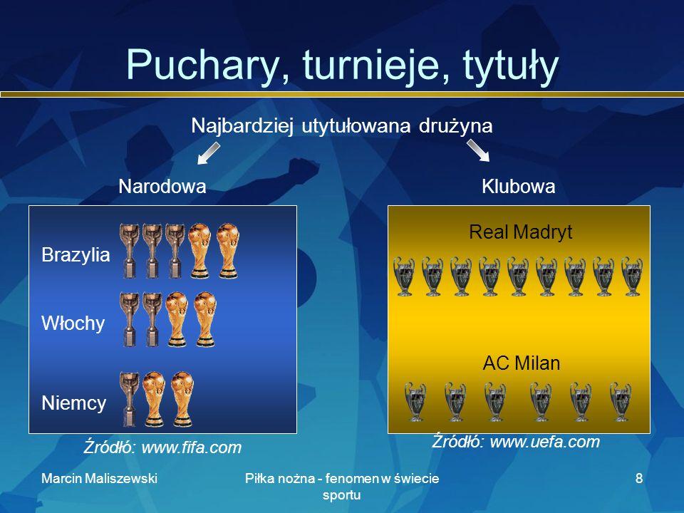 Puchary, turnieje, tytuły