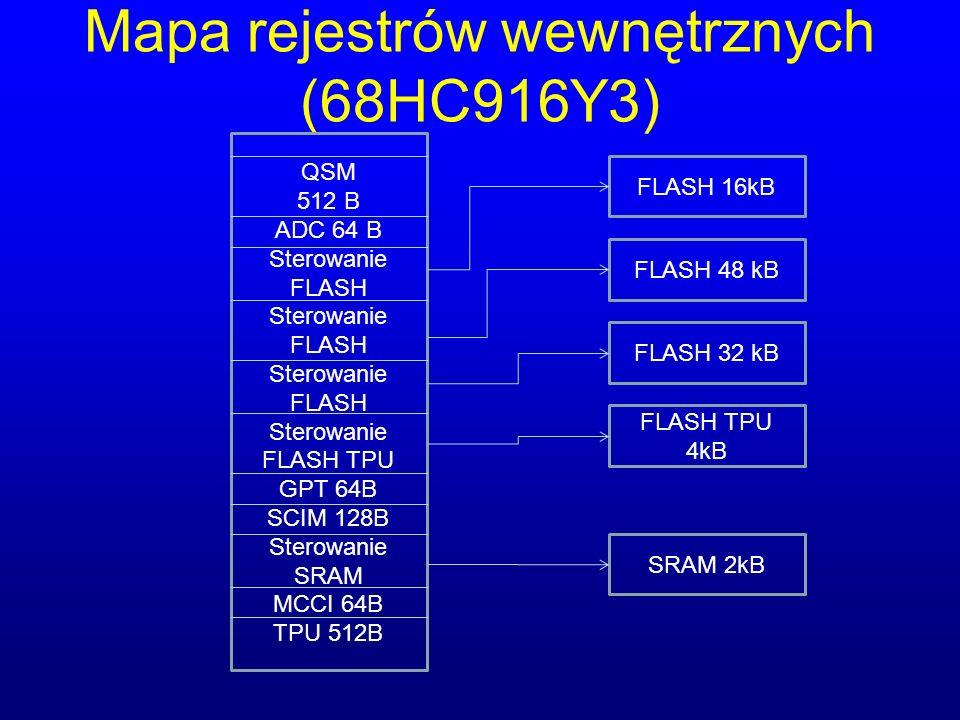 Mapa rejestrów wewnętrznych (68HC916Y3)