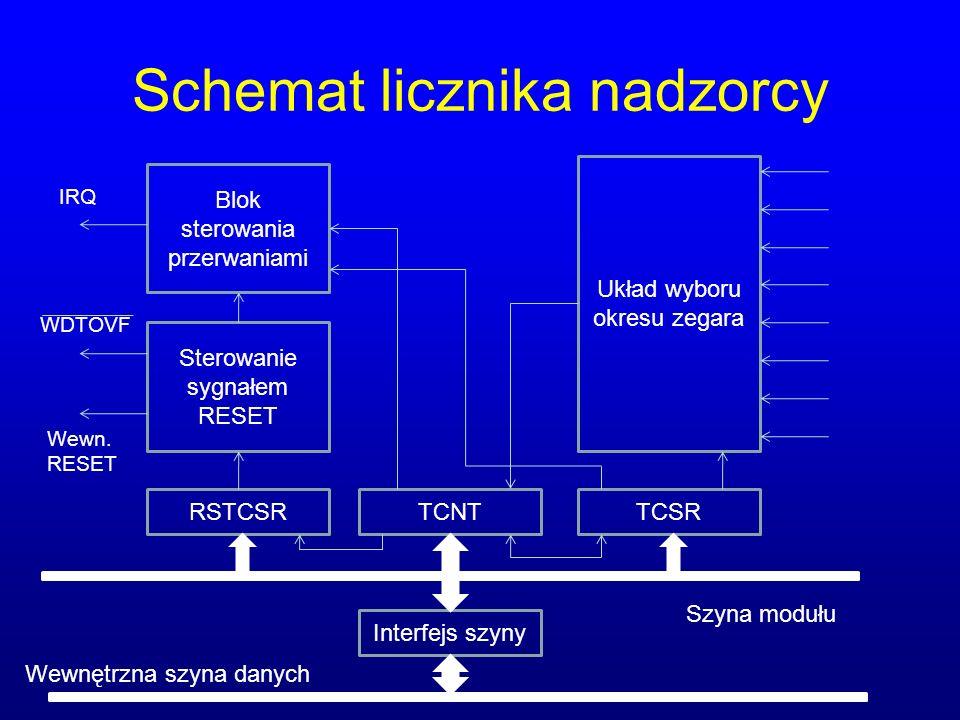 Schemat licznika nadzorcy