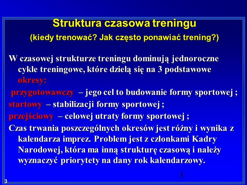 Struktura czasowa treningu (kiedy trenować Jak często ponawiać trening )