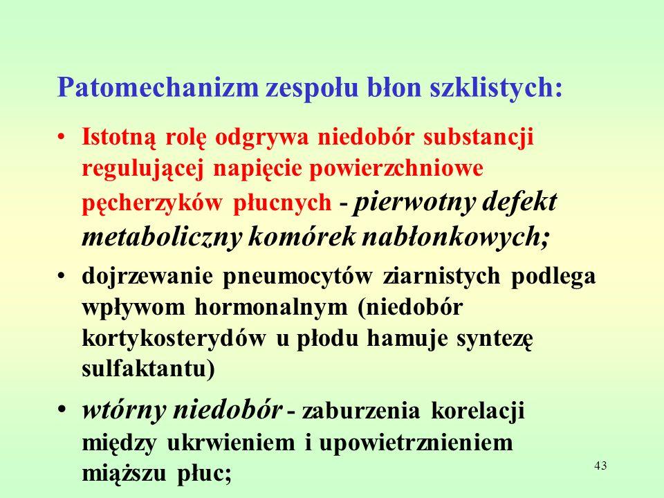Patomechanizm zespołu błon szklistych: