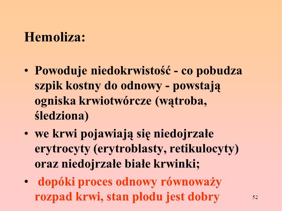 Hemoliza: Powoduje niedokrwistość - co pobudza szpik kostny do odnowy - powstają ogniska krwiotwórcze (wątroba, śledziona)