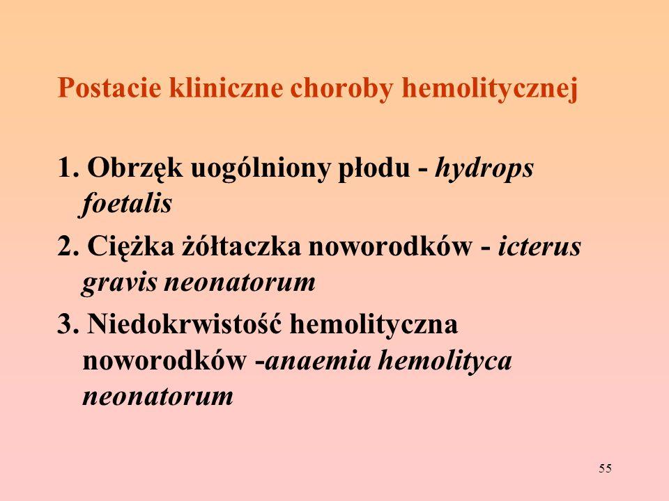 Postacie kliniczne choroby hemolitycznej