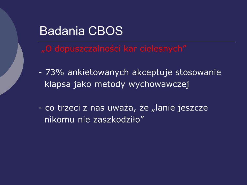"""Badania CBOS """"O dopuszczalności kar cielesnych"""