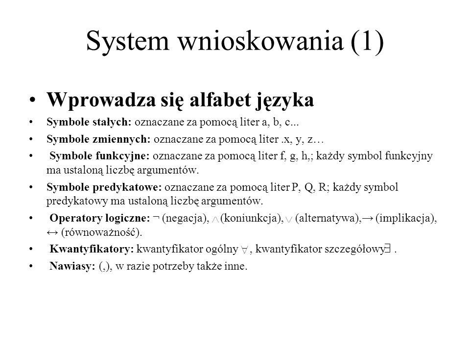 System wnioskowania (1)