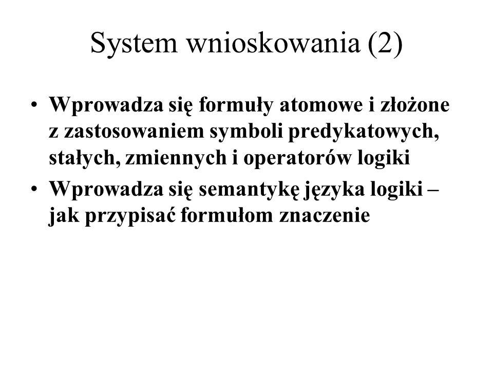 System wnioskowania (2)