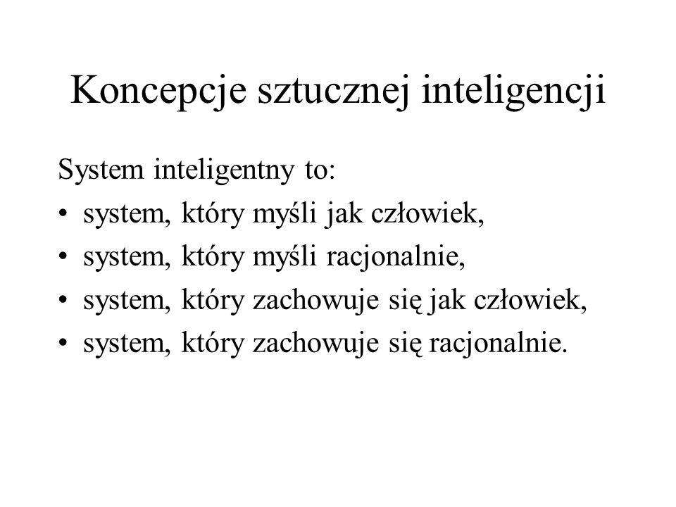 Koncepcje sztucznej inteligencji