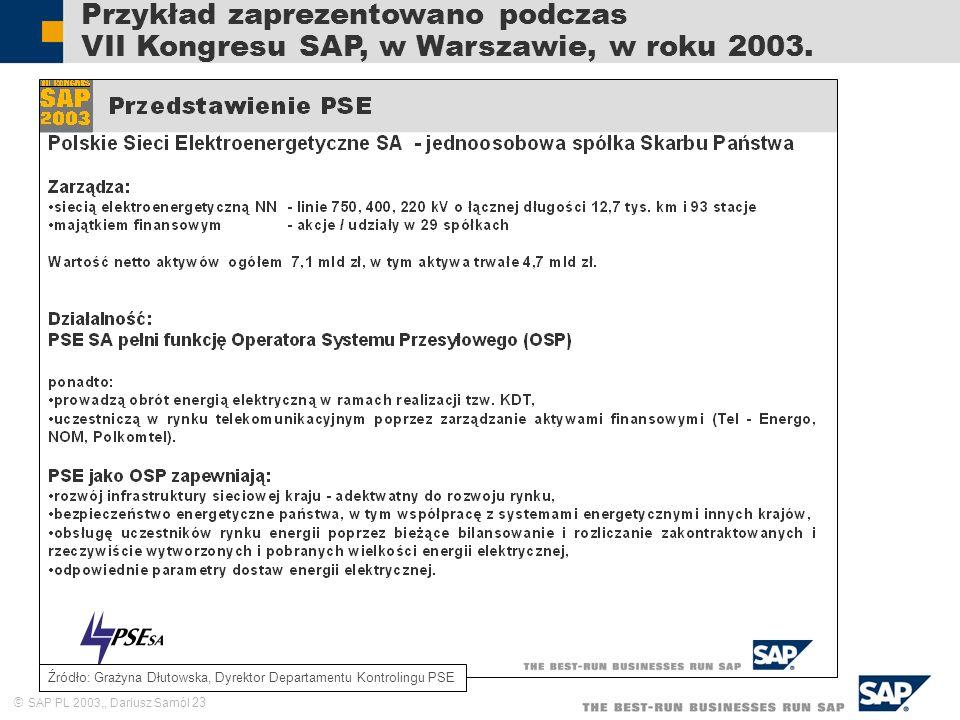 Źródło: Grażyna Dłutowska, Dyrektor Departamentu Kontrolingu PSE