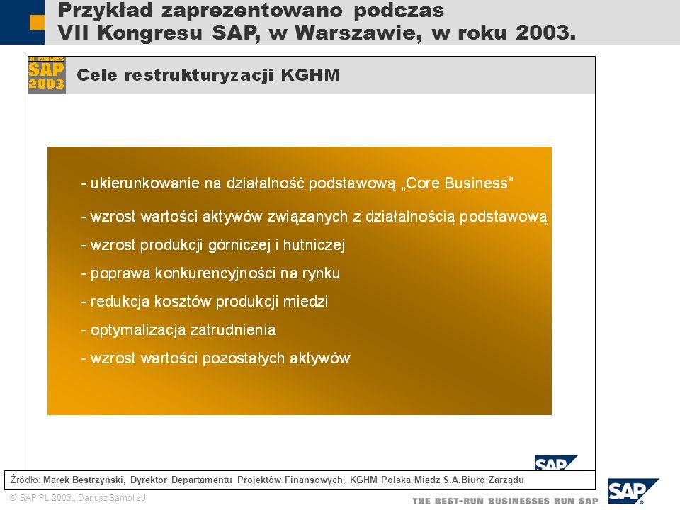 Przykład zaprezentowano podczas VII Kongresu SAP, w Warszawie, w roku 2003.