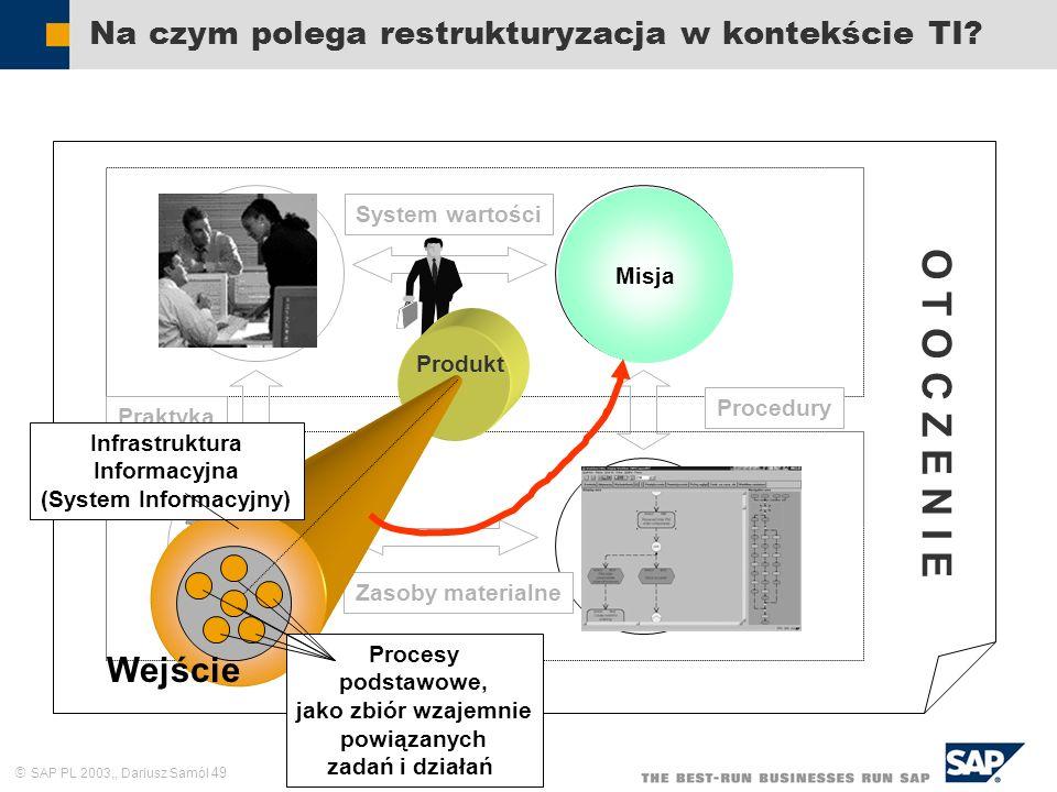 Na czym polega restrukturyzacja w kontekście TI