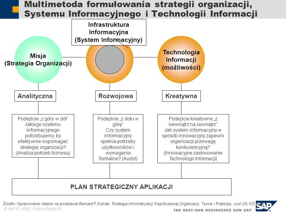 (System Informacyjny)