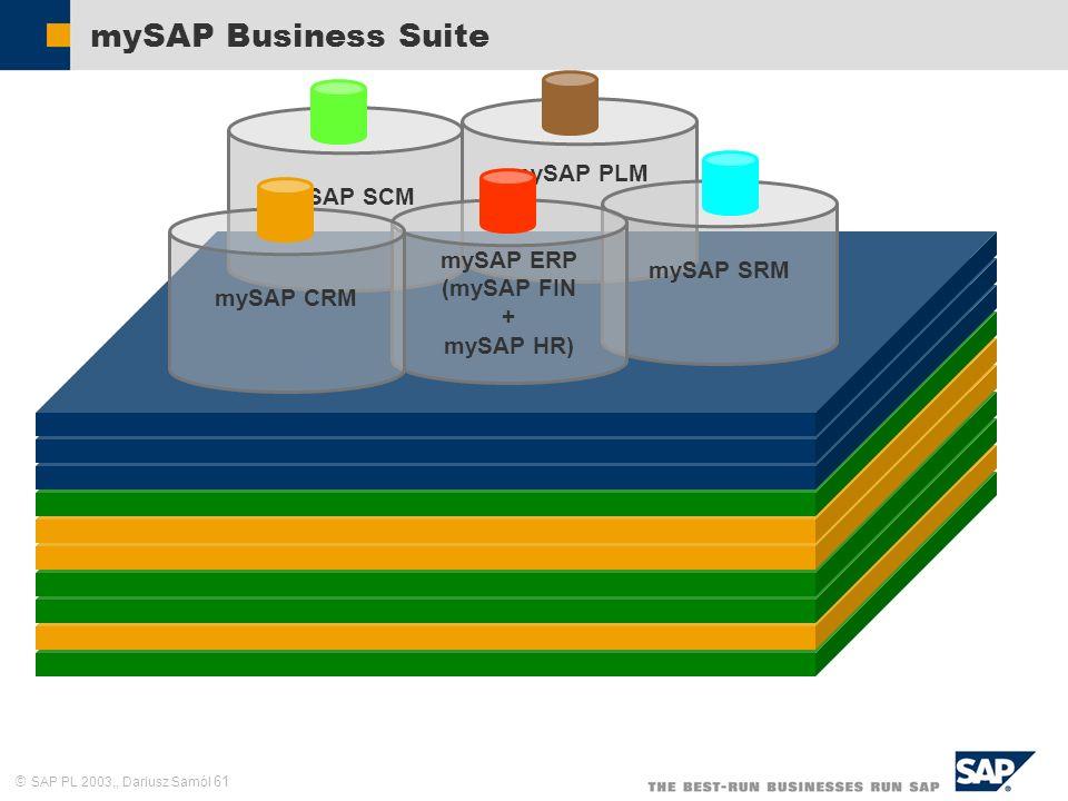mySAP Business Suite mySAP PLM mySAP SCM mySAP SRM mySAP ERP