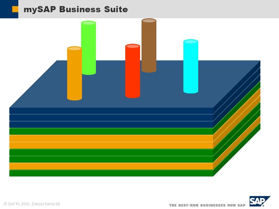 mySAP Business Suite