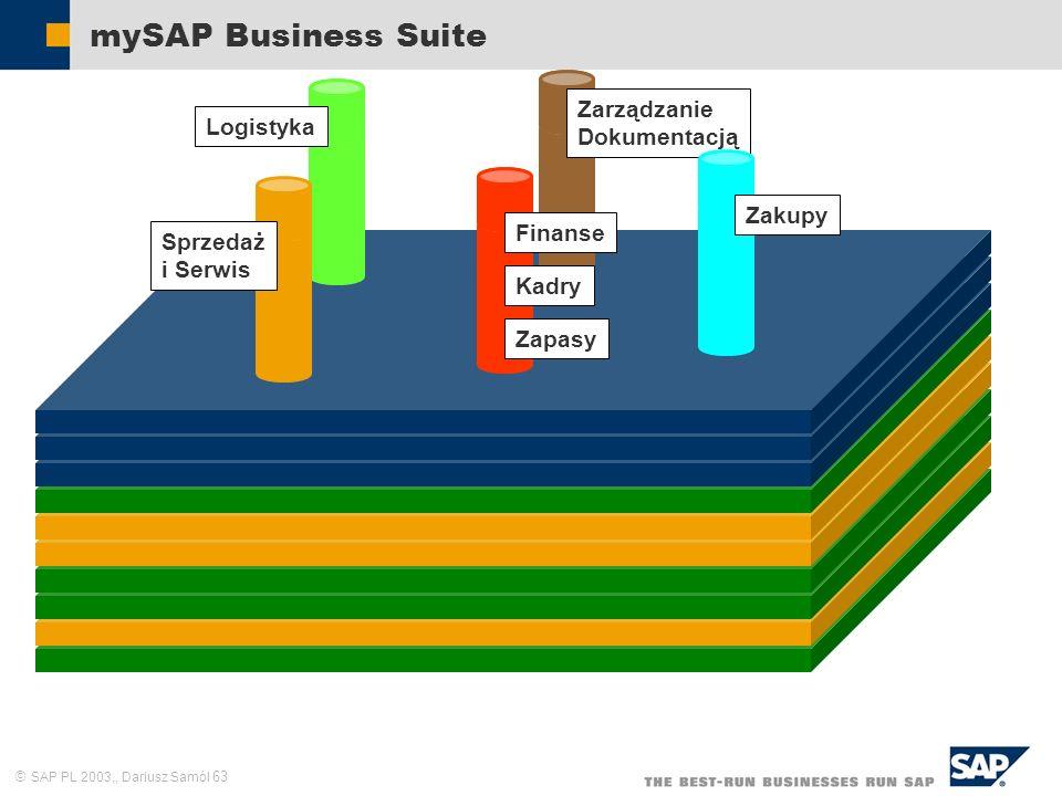 mySAP Business Suite Zarządzanie Dokumentacją Logistyka Zakupy Finanse