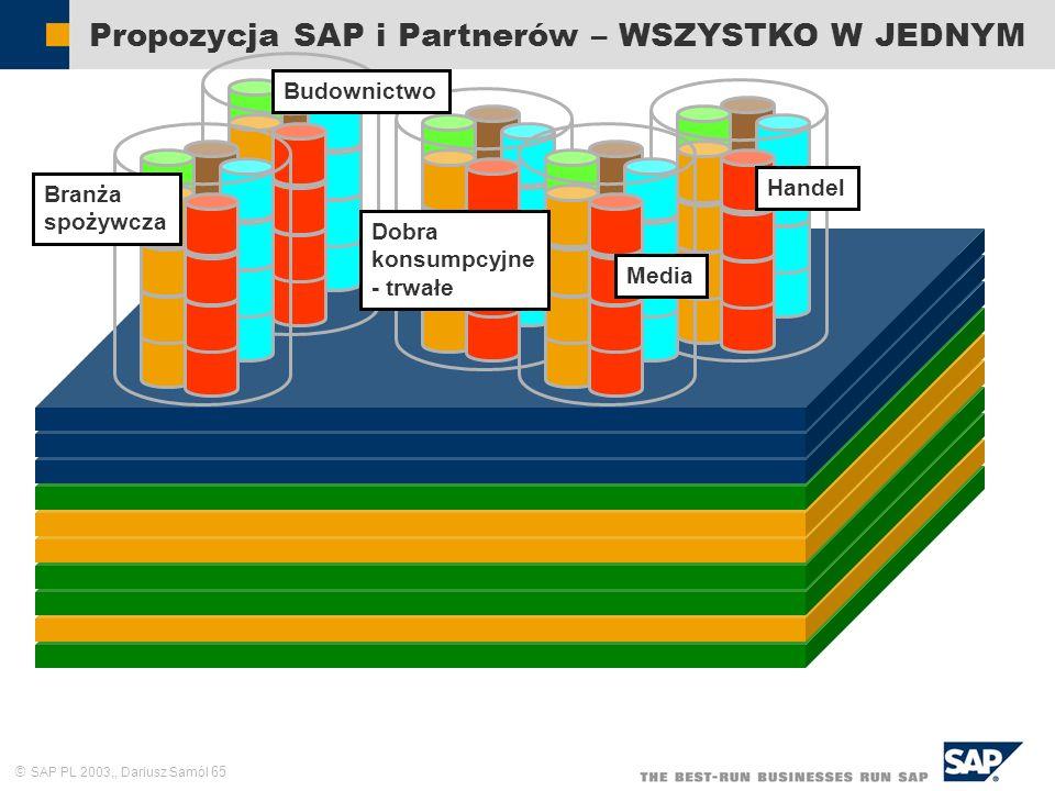 Propozycja SAP i Partnerów – WSZYSTKO W JEDNYM