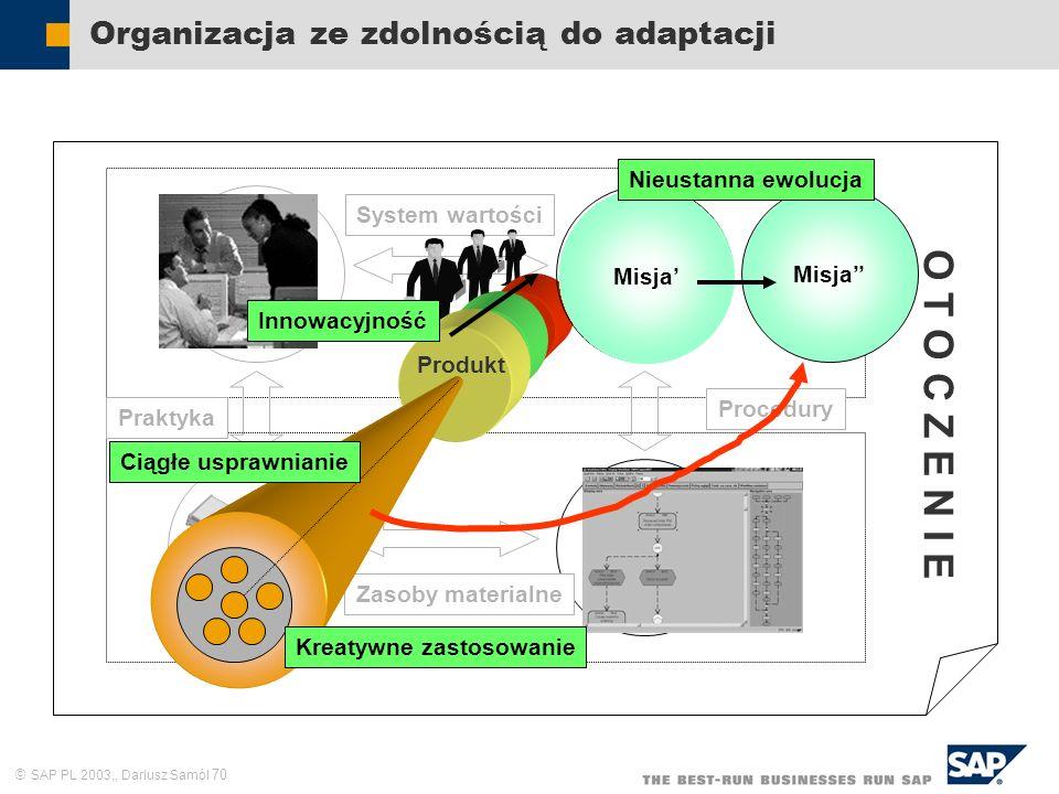 Organizacja ze zdolnością do adaptacji