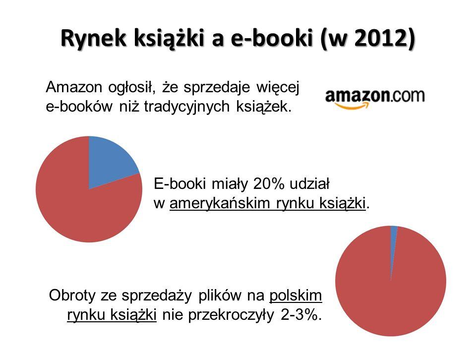 Rynek książki a e-booki (w 2012)
