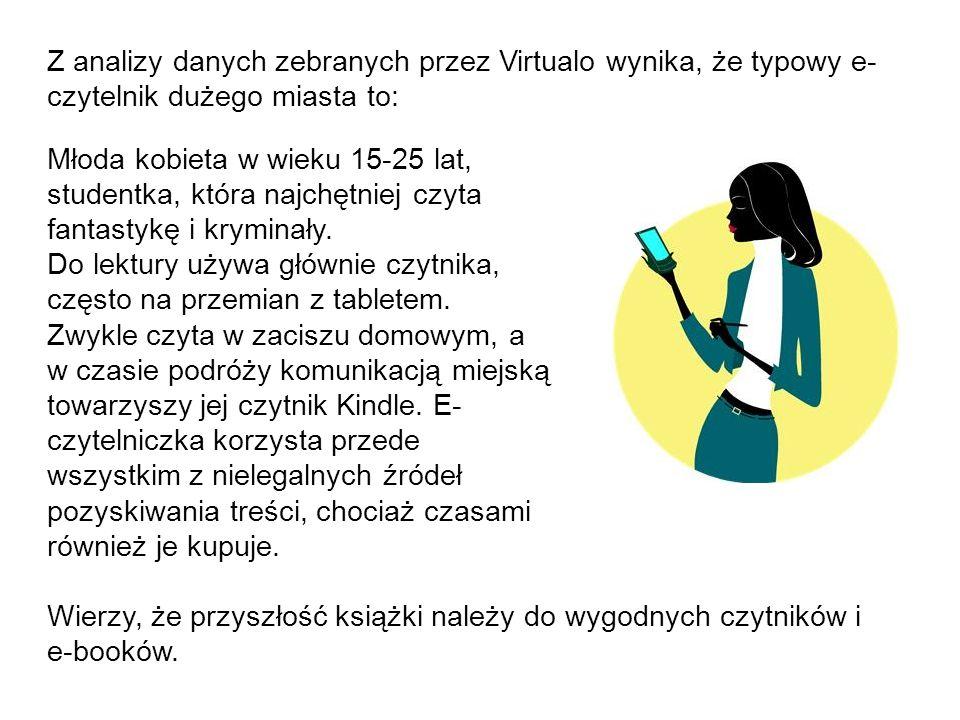 Z analizy danych zebranych przez Virtualo wynika, że typowy e-czytelnik dużego miasta to:
