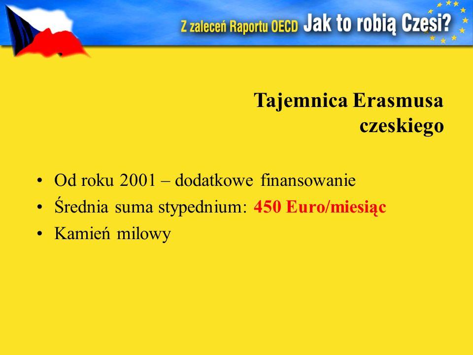 Tajemnica Erasmusa czeskiego