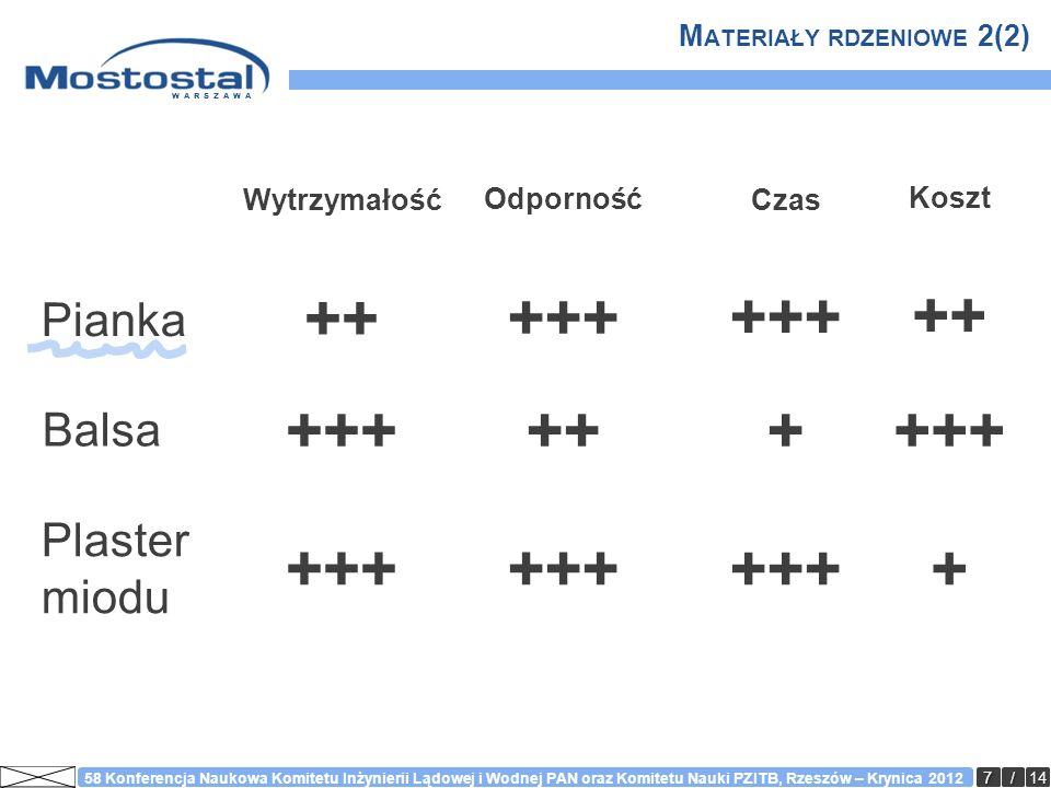 Materiały rdzeniowe 2(2)