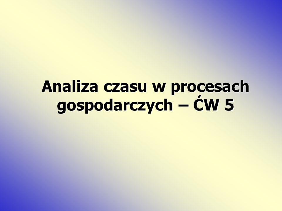 Analiza czasu w procesach gospodarczych – ĆW 5