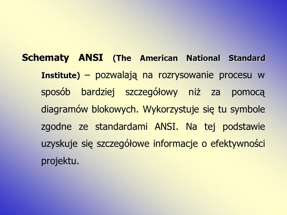 Schematy ANSI (The American National Standard Institute) – pozwalają na rozrysowanie procesu w sposób bardziej szczegółowy niż za pomocą diagramów blokowych.