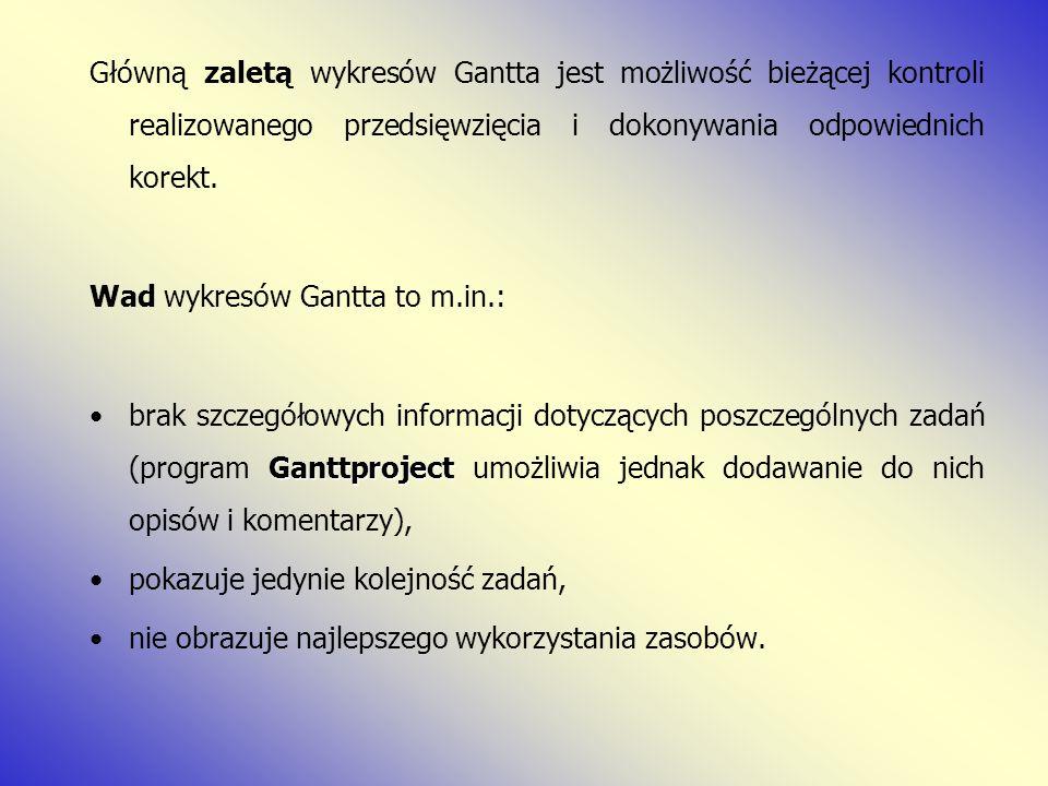 Główną zaletą wykresów Gantta jest możliwość bieżącej kontroli realizowanego przedsięwzięcia i dokonywania odpowiednich korekt.