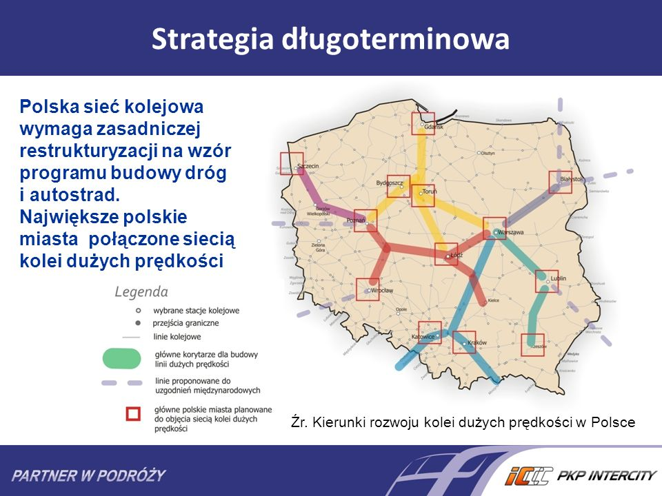 Strategia długoterminowa