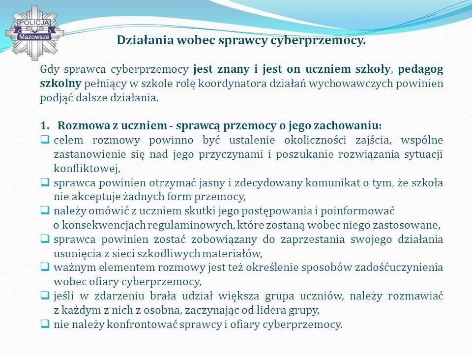 Działania wobec sprawcy cyberprzemocy.