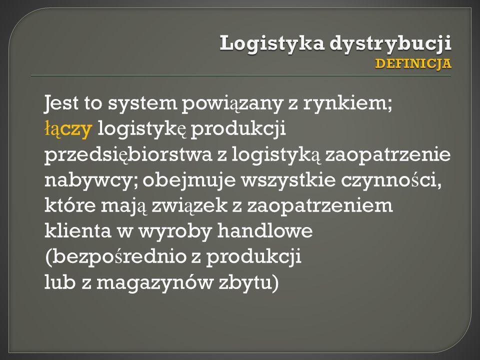 Logistyka dystrybucji DEFINICJA