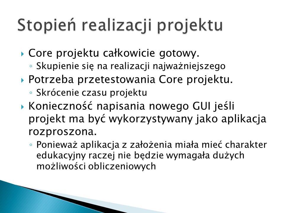 Stopień realizacji projektu