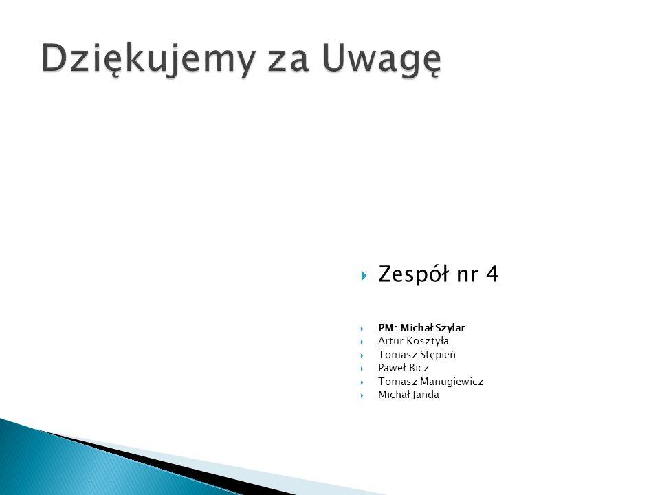 Dziękujemy za Uwagę Zespół nr 4 PM: Michał Szylar Artur Kosztyła