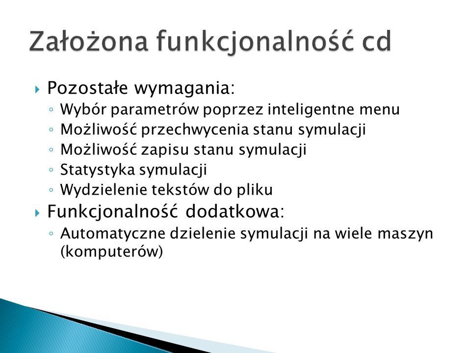 Założona funkcjonalność cd