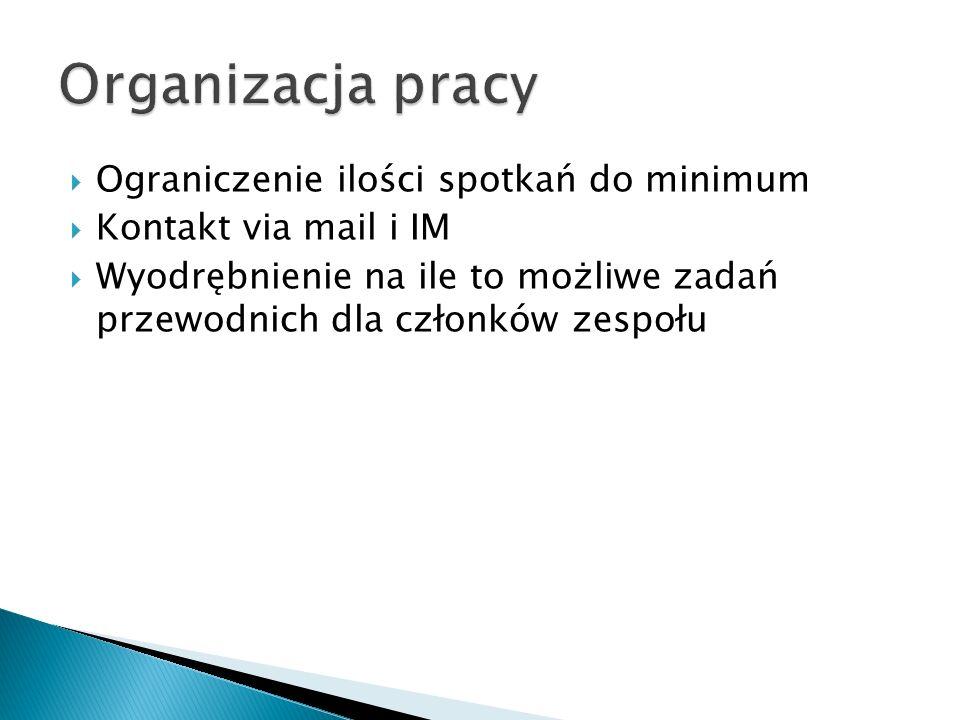 Organizacja pracy Ograniczenie ilości spotkań do minimum