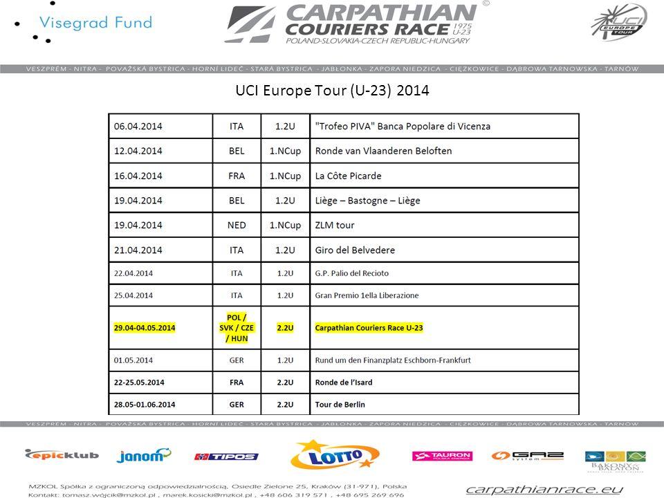 UCI Europe Tour (U-23) 2014