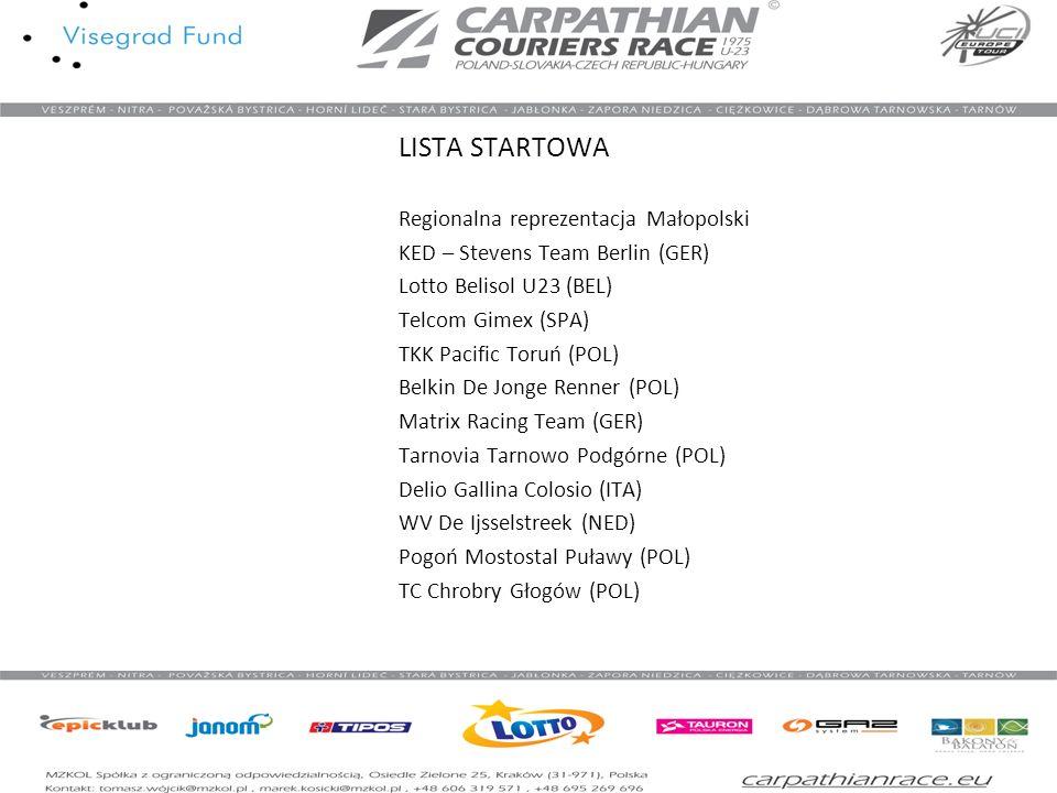 LISTA STARTOWA Regionalna reprezentacja Małopolski