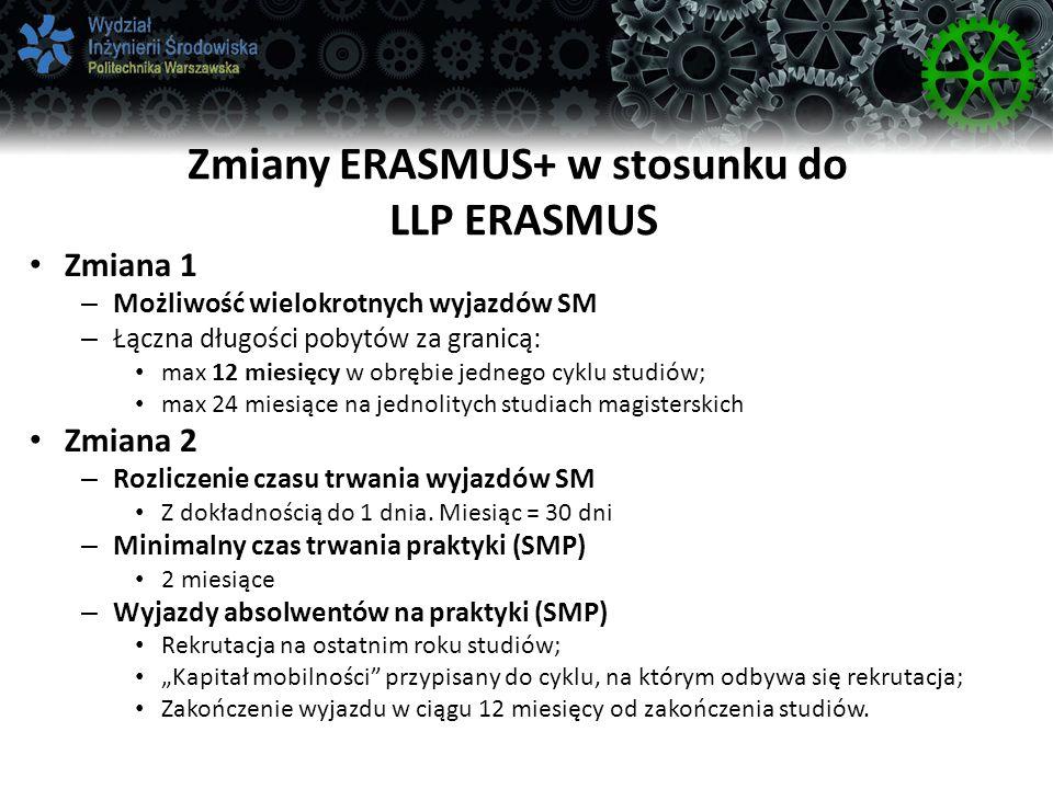 Zmiany ERASMUS+ w stosunku do LLP ERASMUS