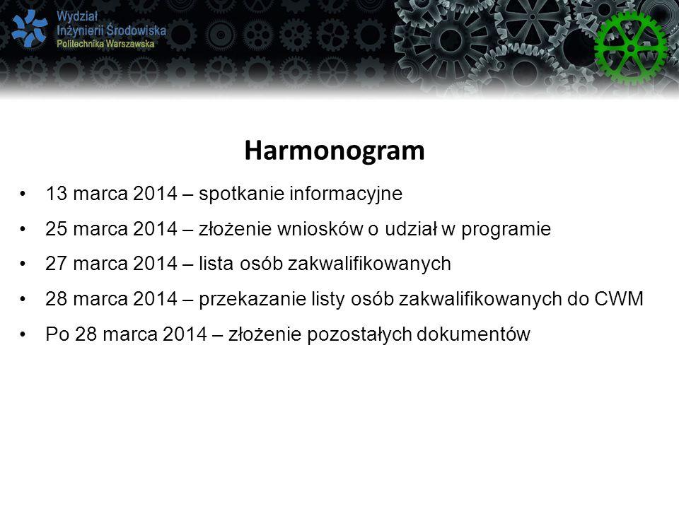 Harmonogram 13 marca 2014 – spotkanie informacyjne