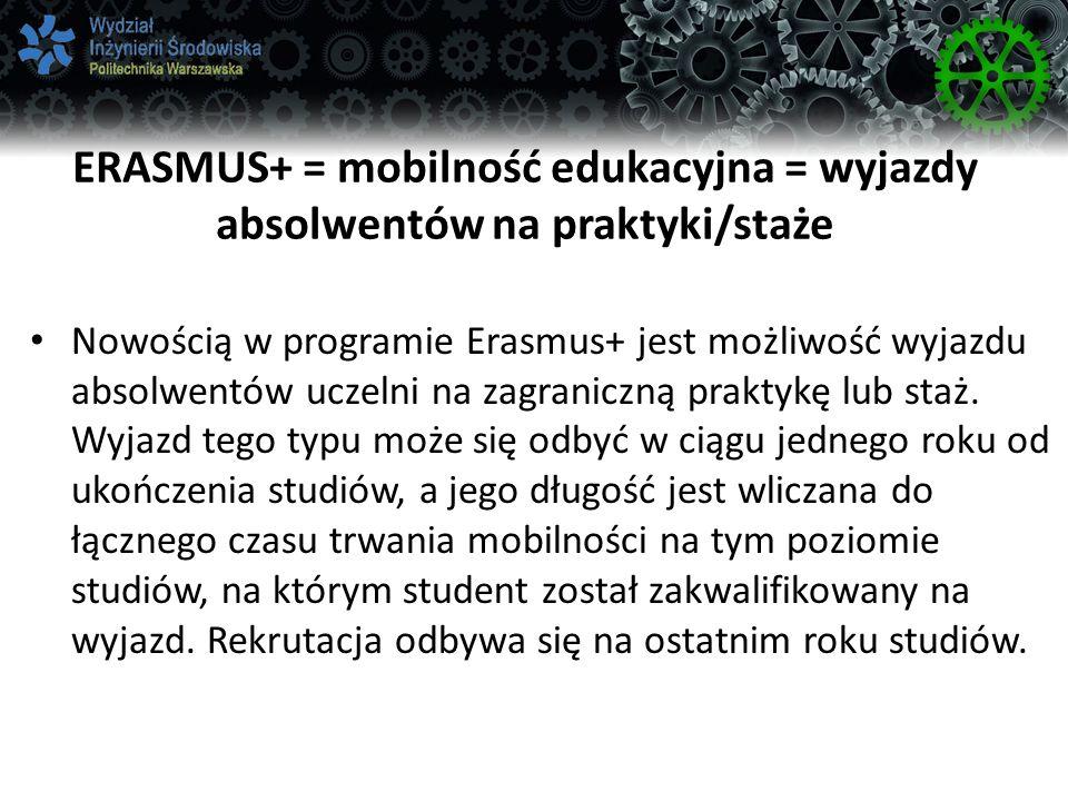 ERASMUS+ = mobilność edukacyjna = wyjazdy absolwentów na praktyki/staże