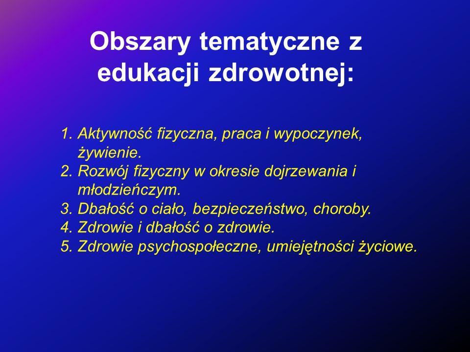 Obszary tematyczne z edukacji zdrowotnej: