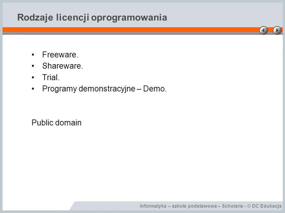 Rodzaje licencji oprogramowania