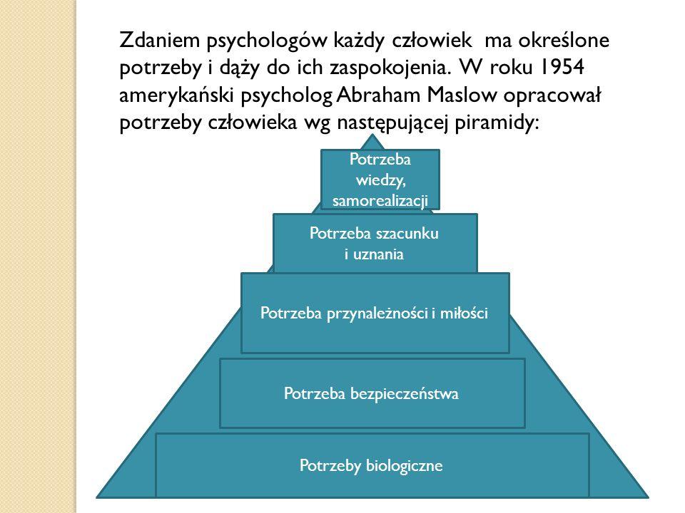 Zdaniem psychologów każdy człowiek ma określone potrzeby i dąży do ich zaspokojenia. W roku 1954 amerykański psycholog Abraham Maslow opracował potrzeby człowieka wg następującej piramidy: