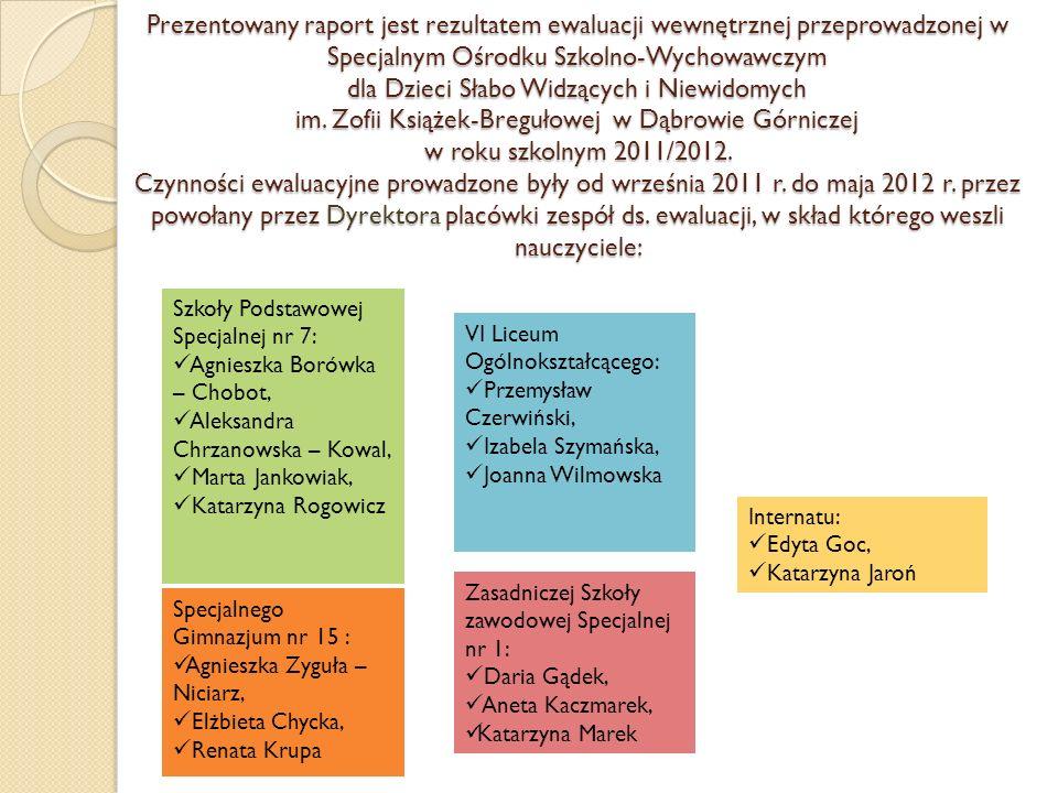 Prezentowany raport jest rezultatem ewaluacji wewnętrznej przeprowadzonej w Specjalnym Ośrodku Szkolno-Wychowawczym dla Dzieci Słabo Widzących i Niewidomych im. Zofii Książek-Bregułowej w Dąbrowie Górniczej w roku szkolnym 2011/2012. Czynności ewaluacyjne prowadzone były od września 2011 r. do maja 2012 r. przez powołany przez Dyrektora placówki zespół ds. ewaluacji, w skład którego weszli nauczyciele: