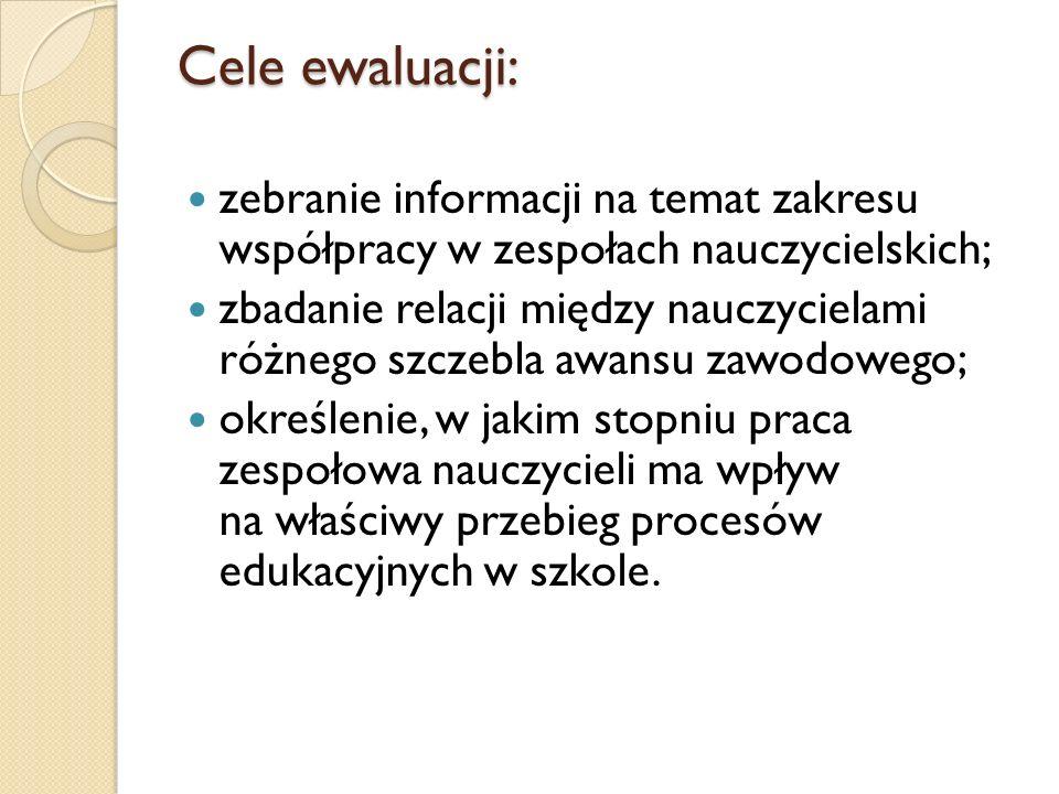 Cele ewaluacji: zebranie informacji na temat zakresu współpracy w zespołach nauczycielskich;