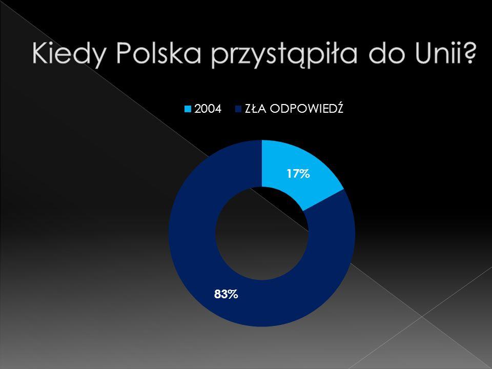 Kiedy Polska przystąpiła do Unii