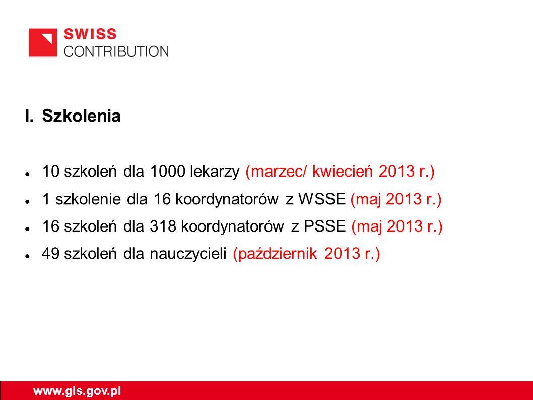 Szkolenia 10 szkoleń dla 1000 lekarzy (marzec/ kwiecień 2013 r.)