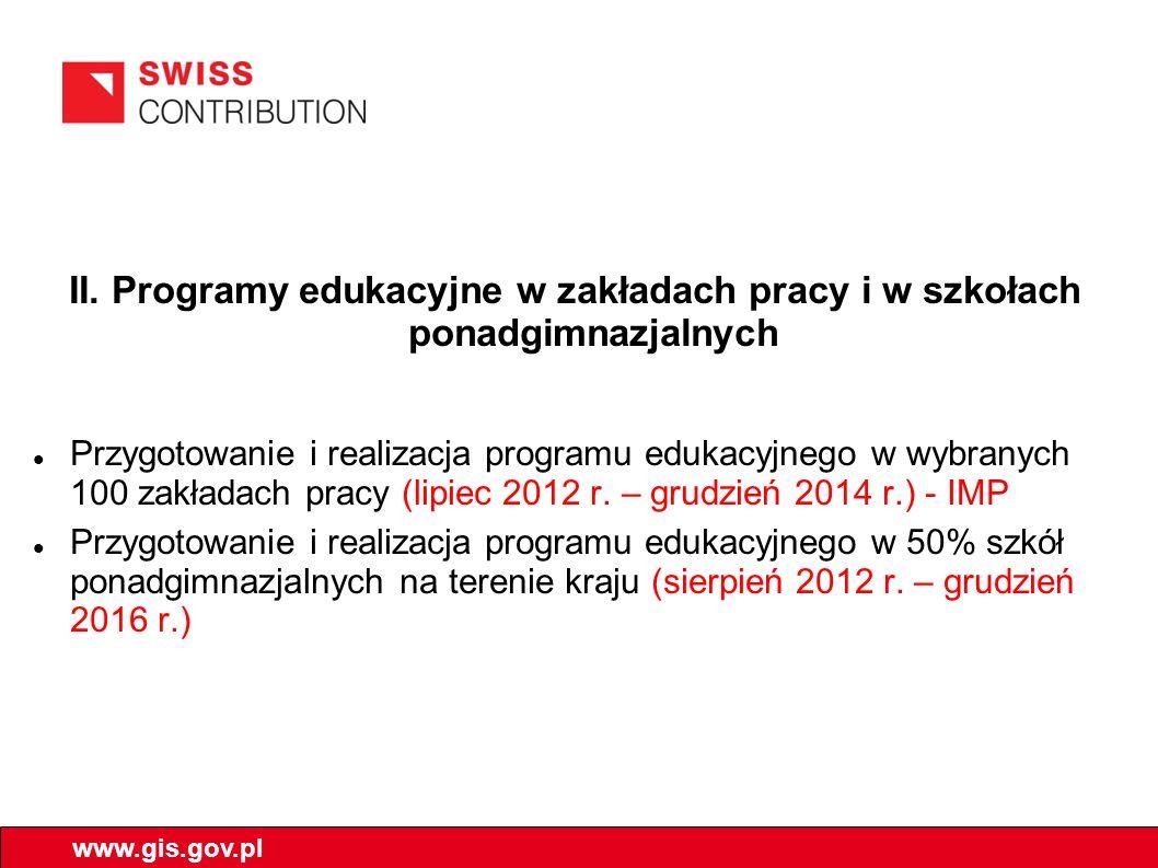 II. Programy edukacyjne w zakładach pracy i w szkołach ponadgimnazjalnych